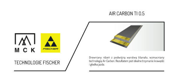 fischer-air-carbon-ti-05-technologie.png