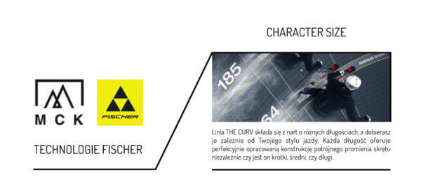 fischer-character-size-technologia