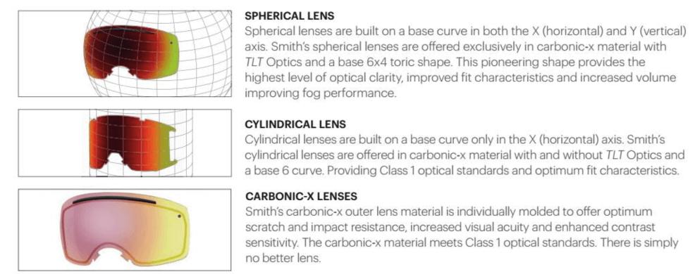szyby-sferyczne-cylindryczne