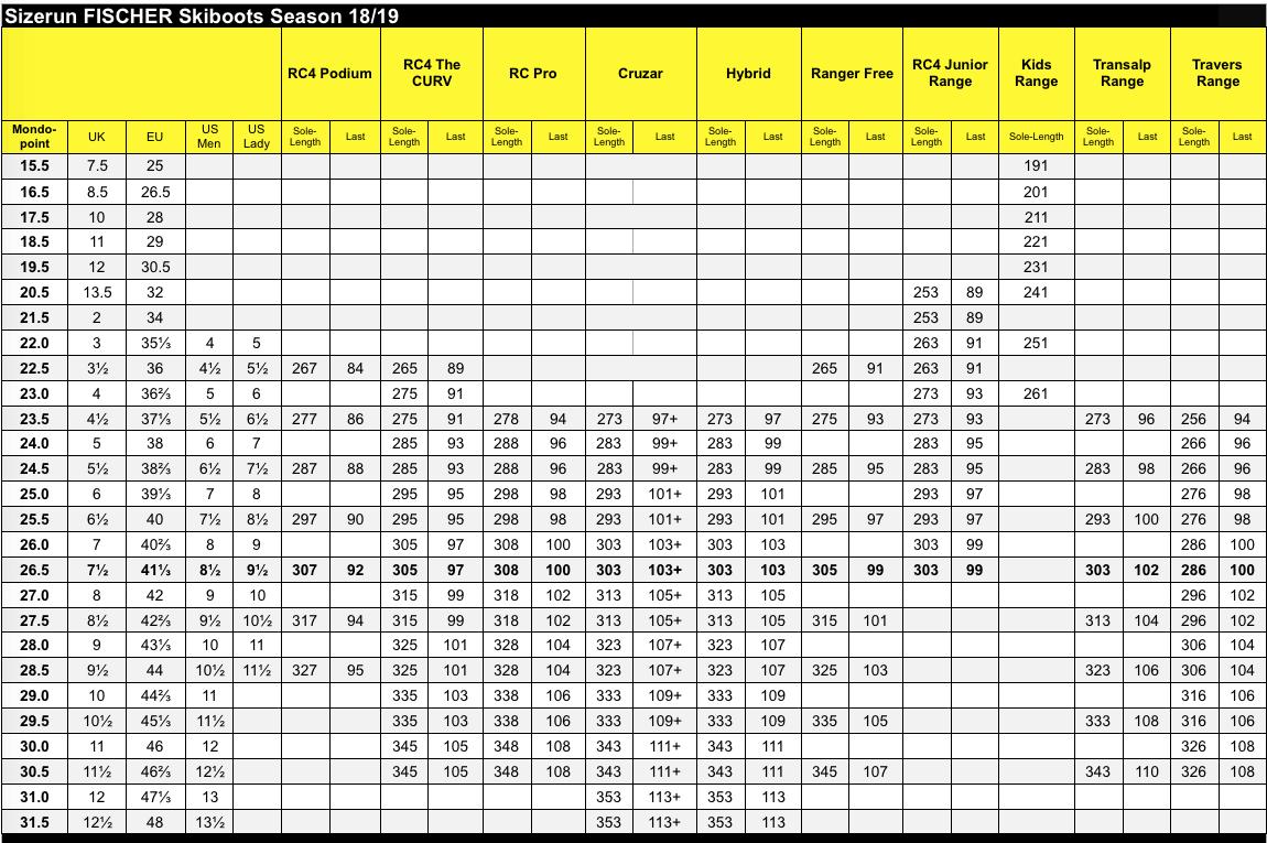 rozmiary butów narciarskich fischer 2019