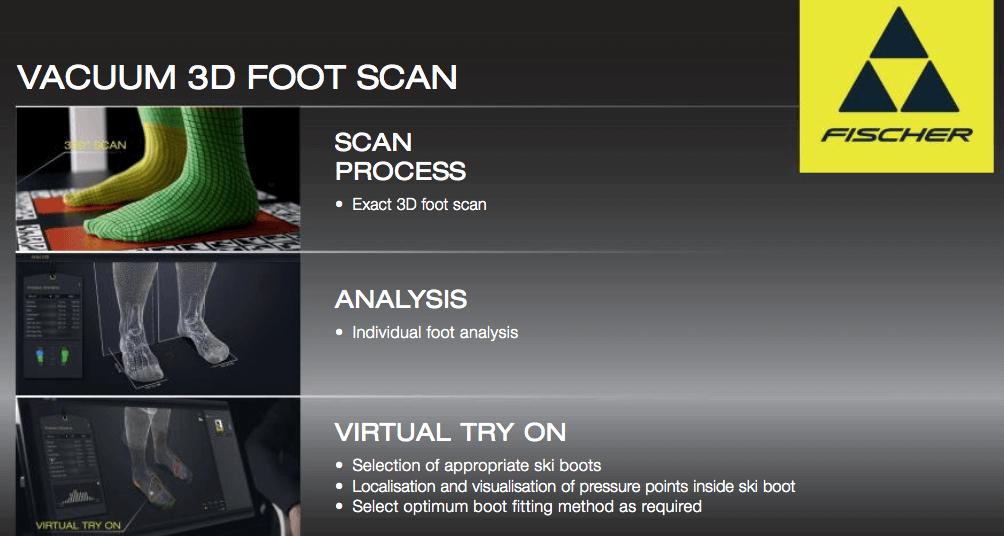 fischer vacuum 3d scan