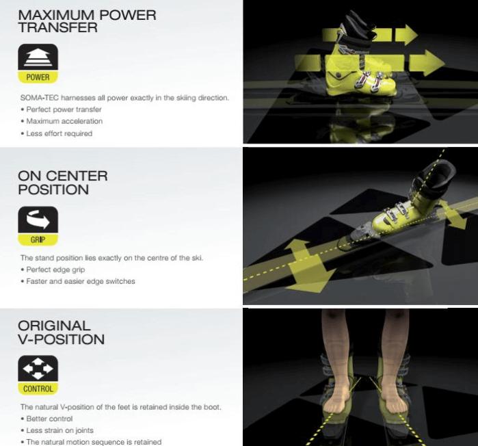 technologie butów fischer