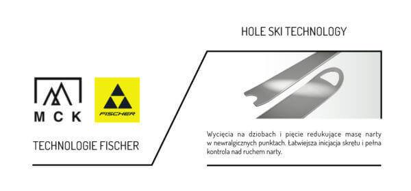 fischer-hole-ski-technologia
